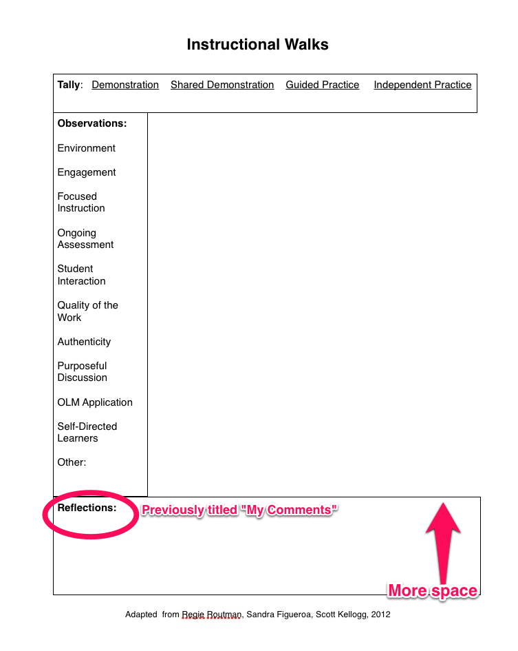 Instructional Walkthrough Template v. 2.0 – Reading By Example