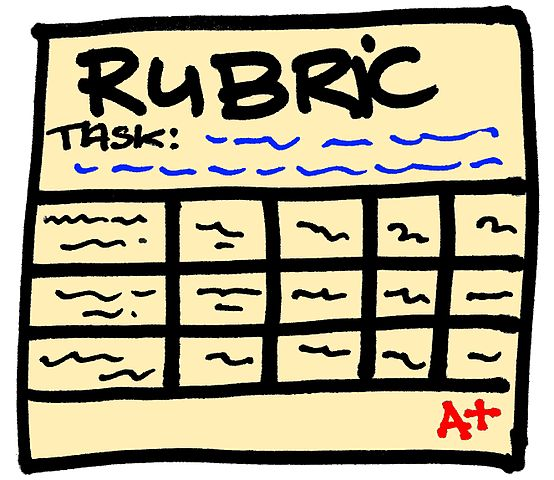 Image result for rubric
